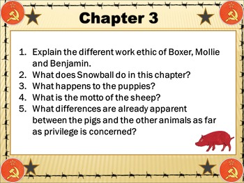 Animal Farm Chapter by Chapter