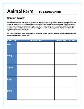 Animal Farm - Chapters review activity