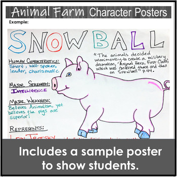 Animal Farm Character Activity