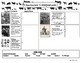 Animal Farm Character Comparison Activity ELA Critical Thinking