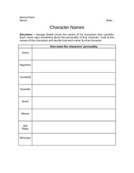 Animal Farm Character Names Graphic Organizer