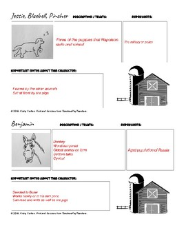 Animal Farm Character Sheets