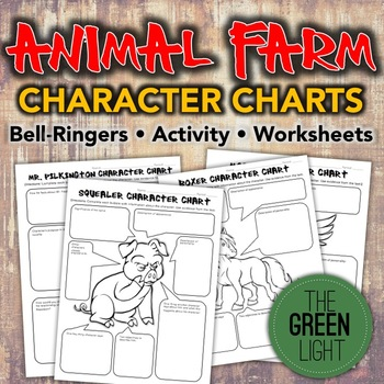 Animal Farm Characterization Activity Worksheets Bell Ringers