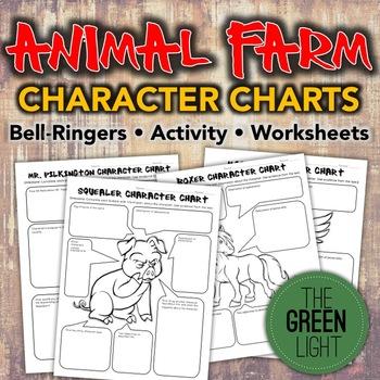 Animal Farm Characterization Activity -- Worksheets, Bell-