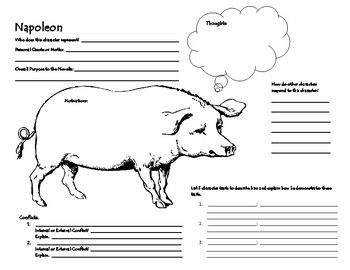 Animal Farm Characterization Activity and Study Guide