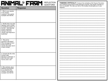 Animal Farm Common Core Movie Handout