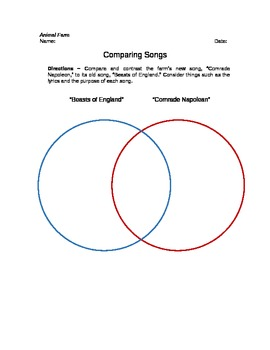 Animal Farm Comparing Songs Graphic Organizer