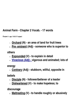 Animal Farm Complete Vocabulary All Chapters (1-10)