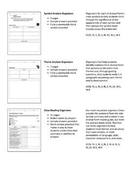 Animal Farm – Comprehension and Analysis Bundle