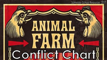 Animal Farm: Conflict Chart Assignment/Graphic Organizer