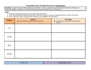 Animal Farm Contrasting Cases Character Activity