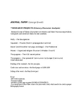 Animal Farm (Creative and Research) Projects