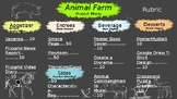 Animal Farm Digital Project Menu Board