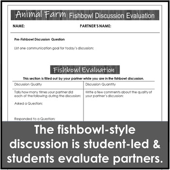 Animal Farm Discussion Pack with Three Engaging Socratic Seminar Activities