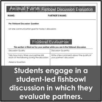 Animal Farm by George Orwell Discussion Activity for Chapters 1-6