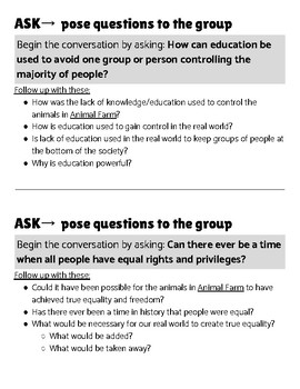 Animal Farm Discussion Task Cards