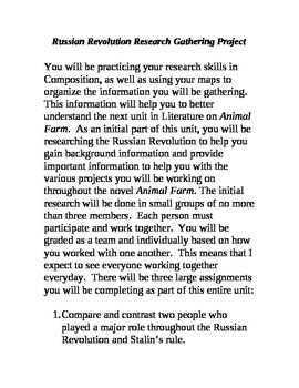 Animal Farm Group Research Project