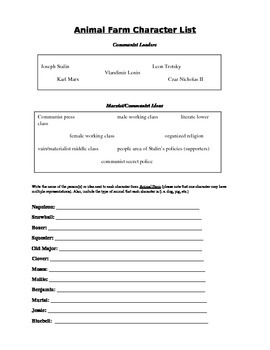 Animal Farm Introductory Worksheet
