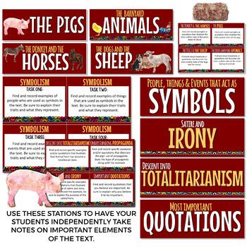 Animal Farm Learning Stations