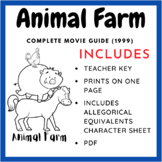 Animal Farm Movie Guide - Russian Revolution Study (1999 Version)