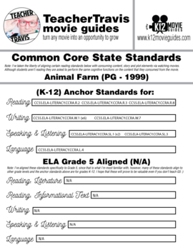 Animal Farm Movie Viewing Guide (PG - 1999)