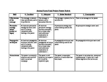 Animal Farm Poster Rubric