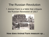 Animal Farm Introductory PowerPoint