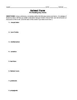 Animal Farm Pre-Reading Key Terms and Names