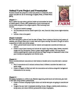 Animal Farm Project and Presentation