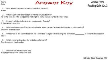 Animal Farm Reading Comprehension Quiz: Chapter 3
