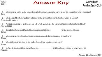 Animal Farm Reading Comprehension Quiz: Chapter 9