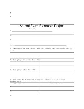 Animal Farm Research Project