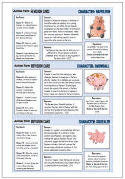 Animal Farm Revision Cards!