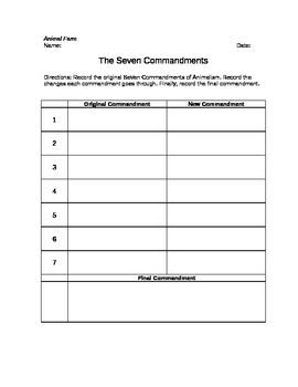 Animal Farm Seven Commandments Graphic Organizer
