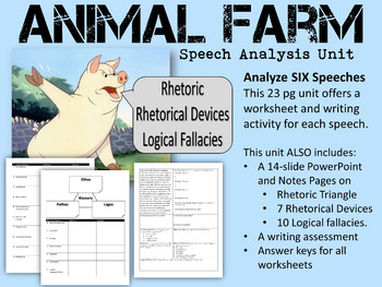 Animal Farm Speech Analysis Unit By Rockin English Ii And Common Core