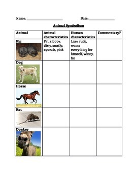 Animal Farm Symbolism Activity