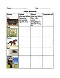 Animal Farm Symbolism Activity