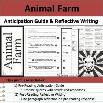 Animal Farm Complete Unit Plan
