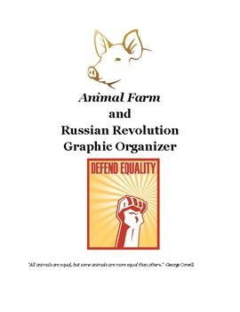 animal farm compared to russian revolution