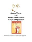 Animal Farm and Russian Revolution Comparison Chart