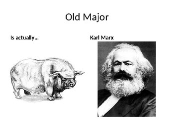Animal Farm and the Russian Revolution in Pictures