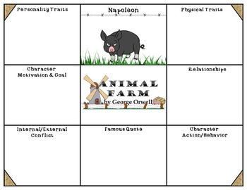 Animal Farm by George Orwell Character Analysis Tri-Folds