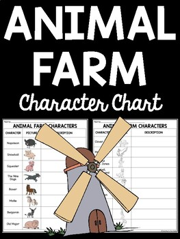 Animal Farm by George Orwell Character Chart