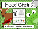 Animal Food Chains in Various Habitats