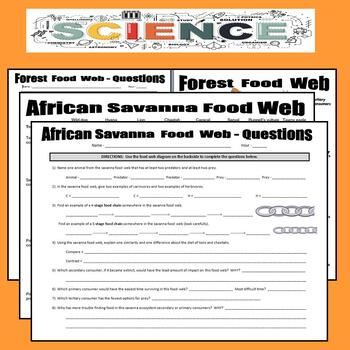 Animal Food Webs (African Savanna and Forest) Diagrams and Questions