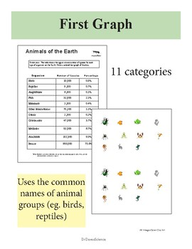 Animal Graphs
