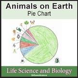 Animal Graphs