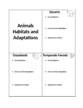 Animal Habitat Book