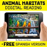 Animal Habitat Reading Comprehension for Google Classroom