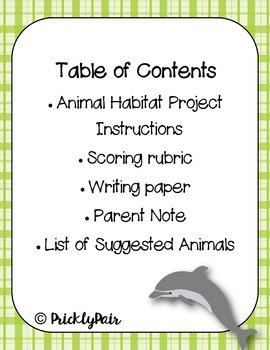 Georgia Animal Habitat Project